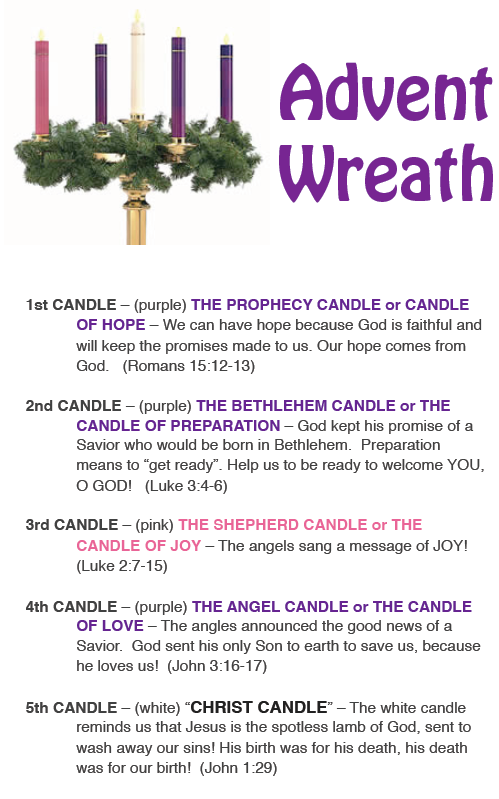 Advent Wreath - Guide to Meaning
