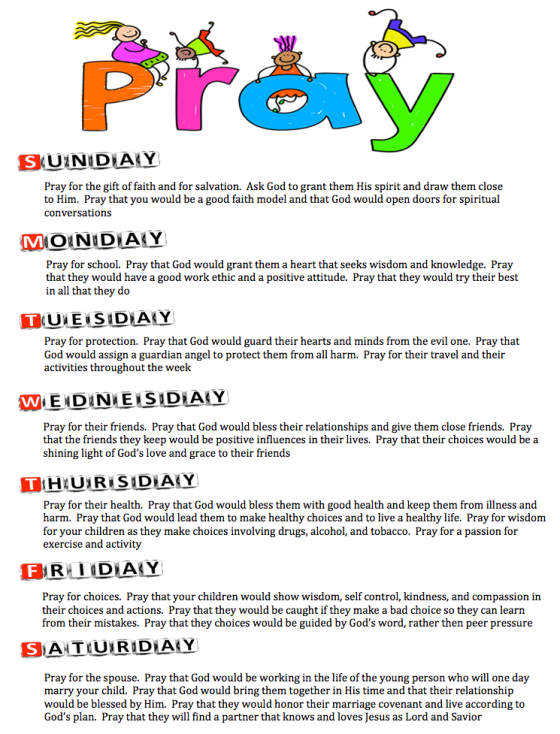 daily ideas praying for your children - png image
